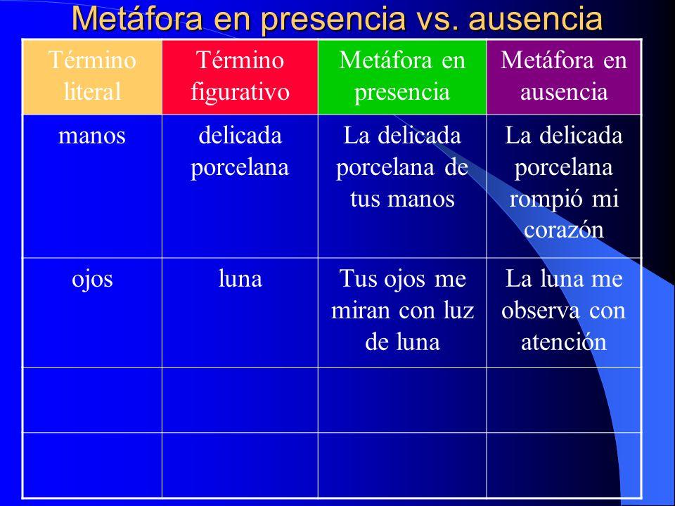 Metáfora en presencia vs. ausencia