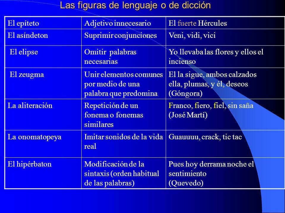 Las figuras de lenguaje o de dicción