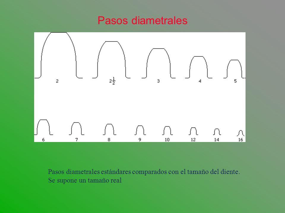 Pasos diametrales Pasos diametrales estándares comparados con el tamaño del diente.