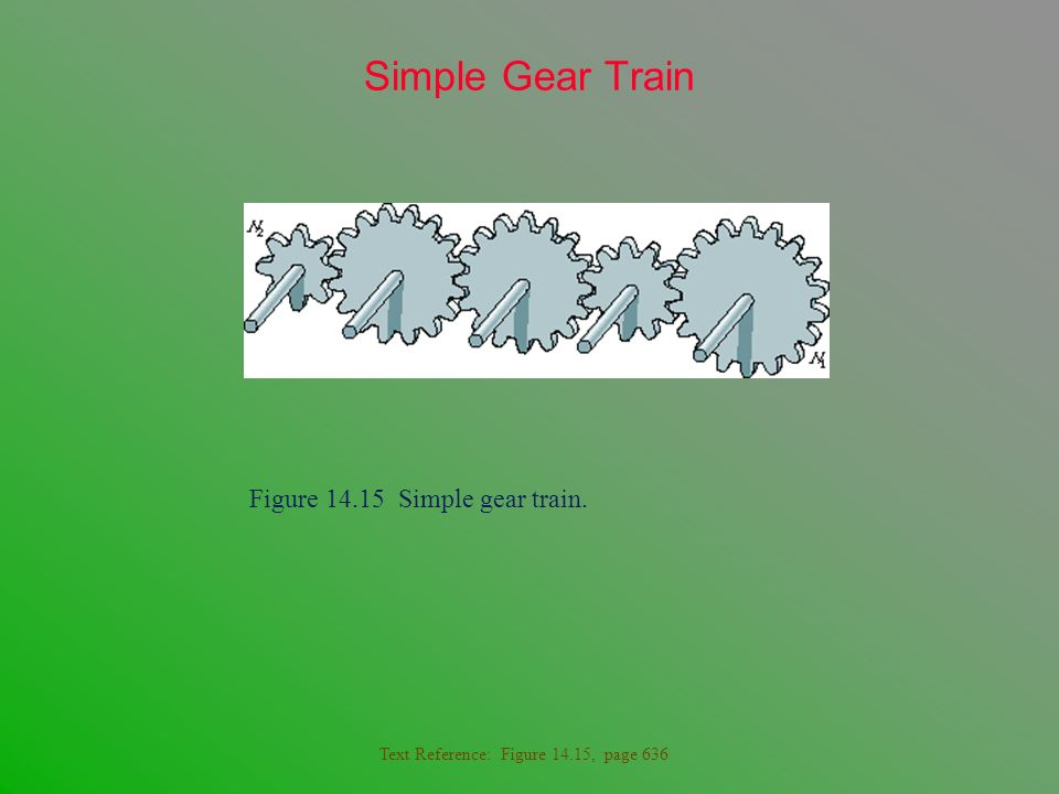 Simple Gear Train Figure 14.15 Simple gear train.