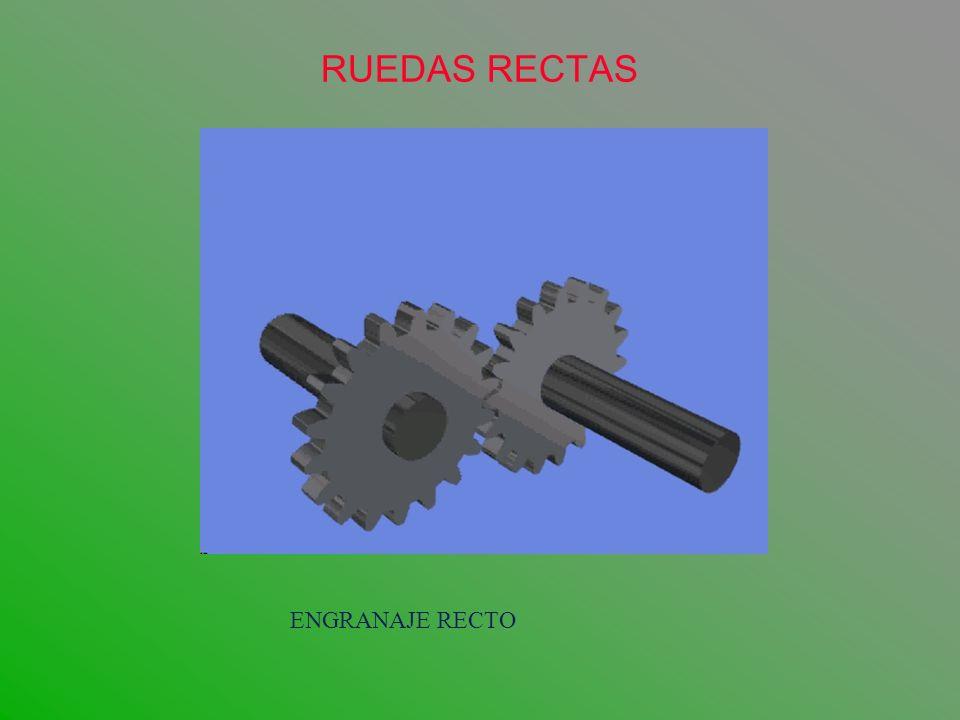 RUEDAS RECTAS ENGRANAJE RECTO