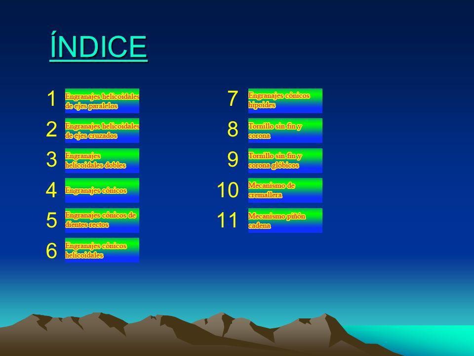 ÍNDICE 1 7. 2 8. 3 9.