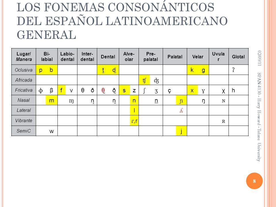LOS FONEMAS CONSONÁNTICOS DEL ESPAÑOL LATINOAMERICANO GENERAL