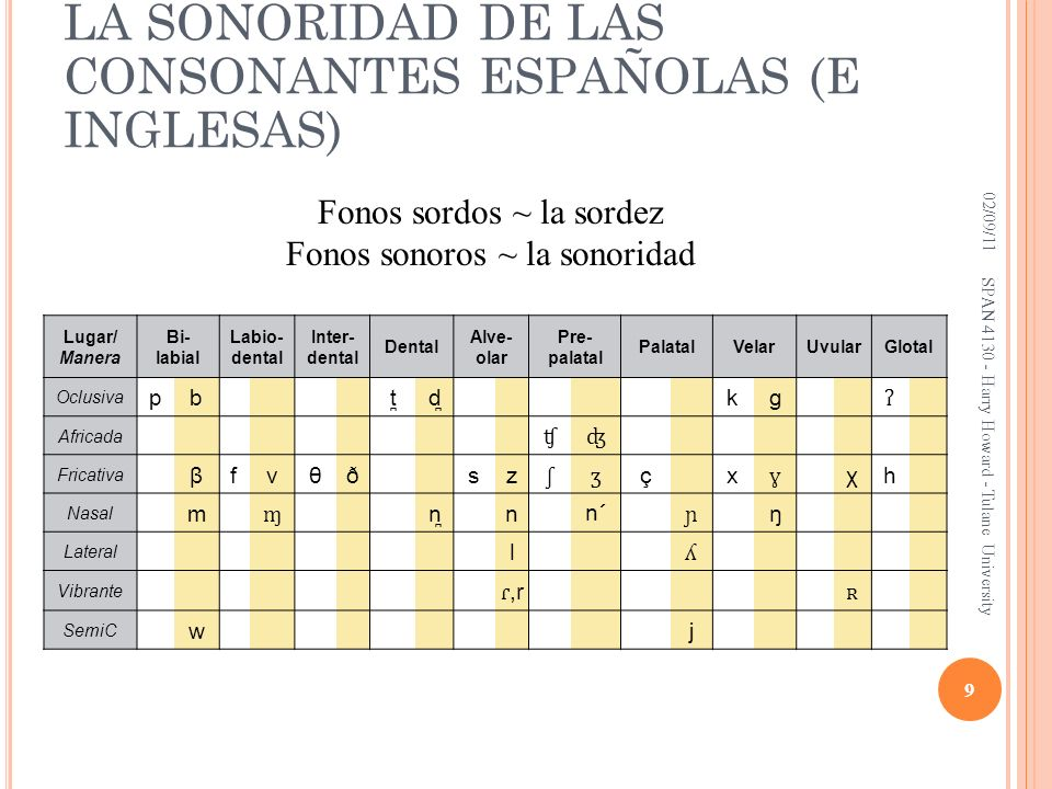 LA SONORIDAD DE LAS CONSONANTES ESPAÑOLAS (E INGLESAS)