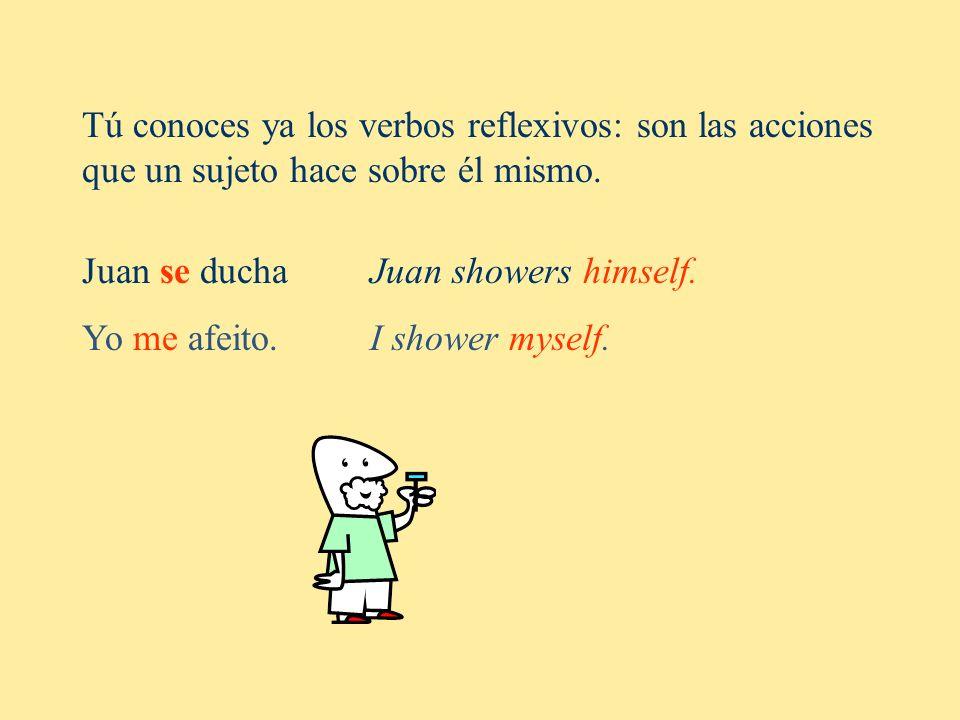 Tú conoces ya los verbos reflexivos: son las acciones que un sujeto hace sobre él mismo.
