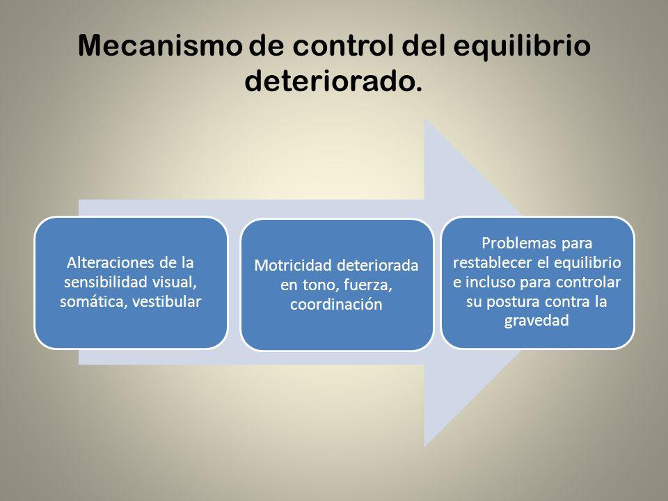 Mecanismo de control del equilibrio deteriorado.