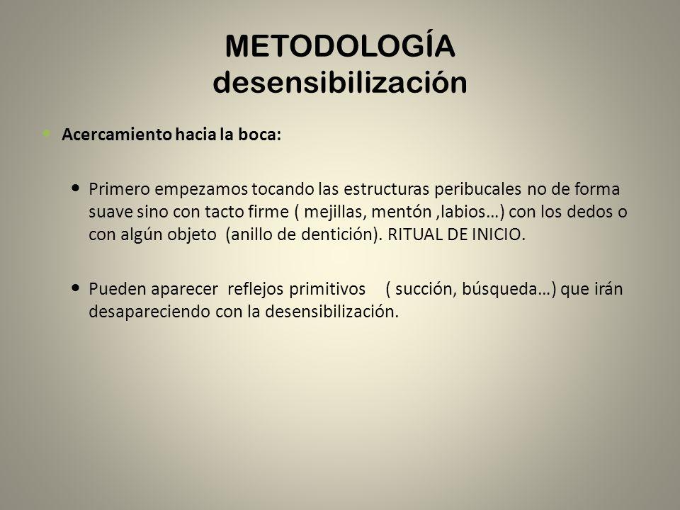 METODOLOGÍA desensibilización