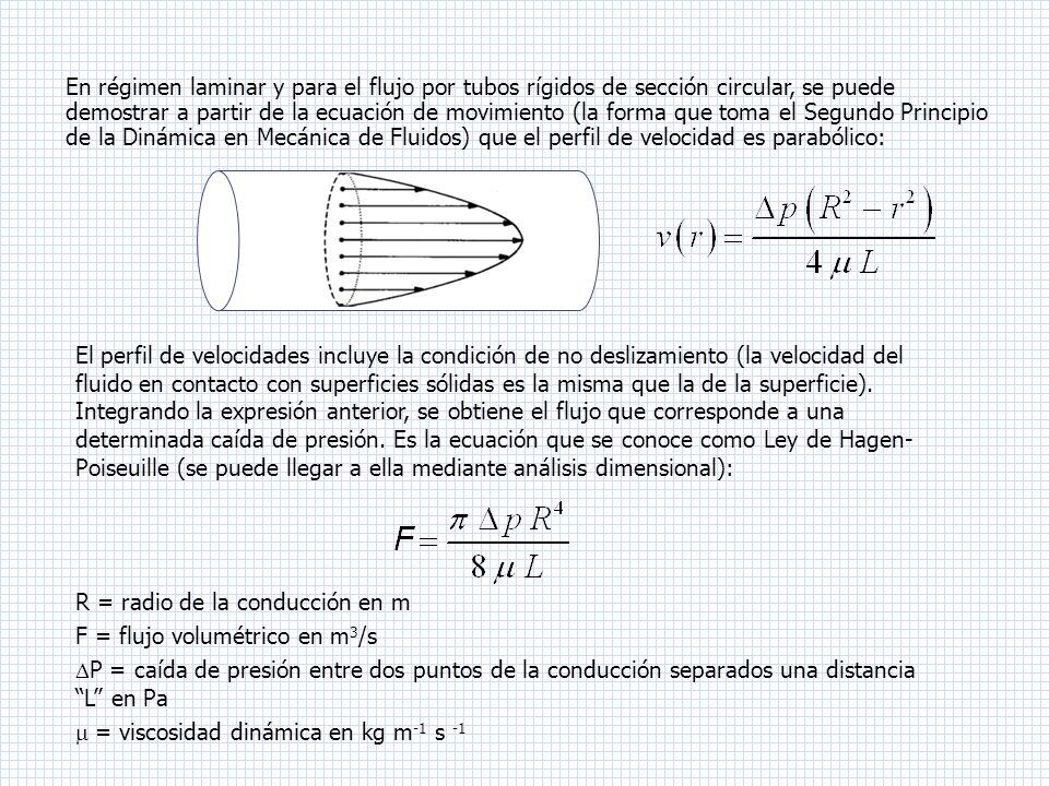 En régimen laminar y para el flujo por tubos rígidos de sección circular, se puede demostrar a partir de la ecuación de movimiento (la forma que toma el Segundo Principio de la Dinámica en Mecánica de Fluidos) que el perfil de velocidad es parabólico: