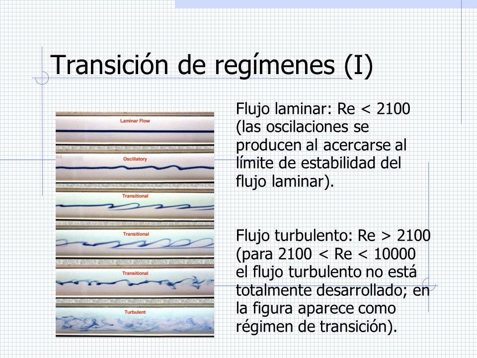 Transición de regímenes (I)