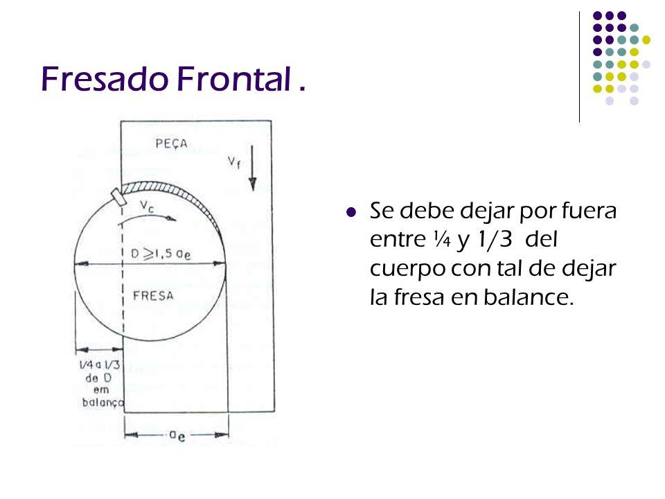 Fresado Frontal .
