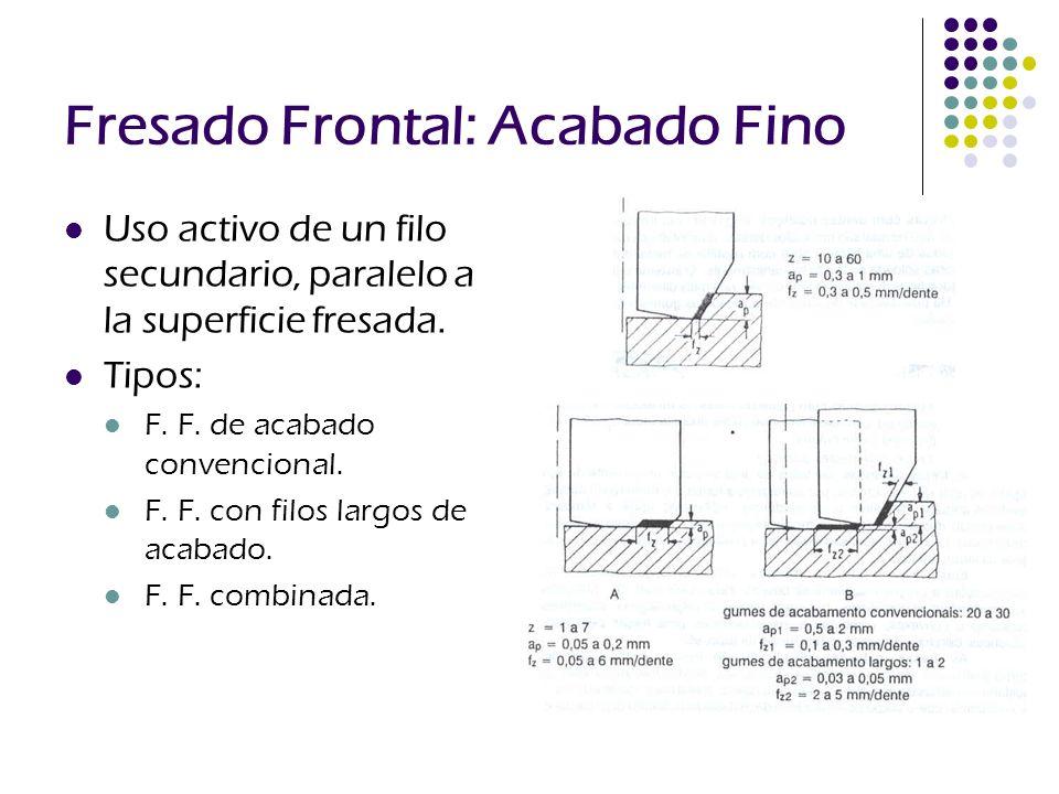 Fresado Frontal: Acabado Fino