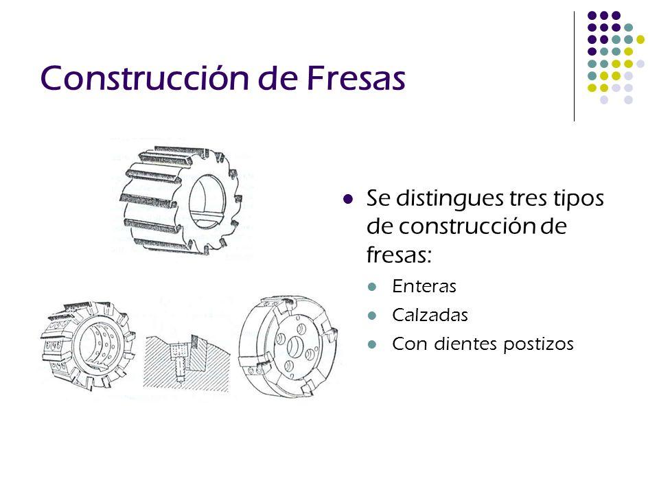 Construcción de Fresas
