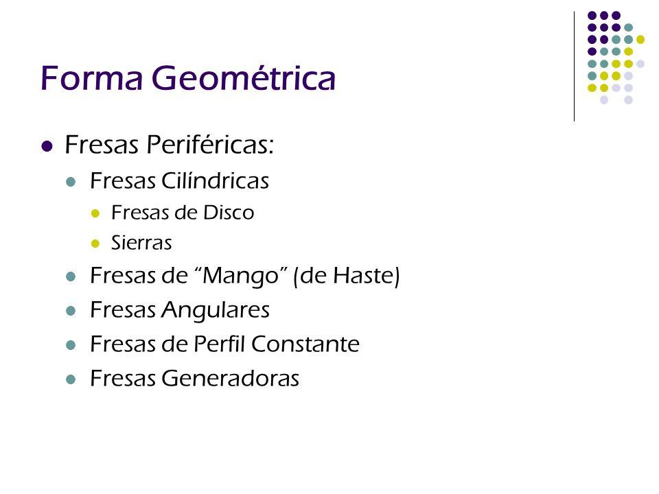Forma Geométrica Fresas Periféricas: Fresas Cilíndricas
