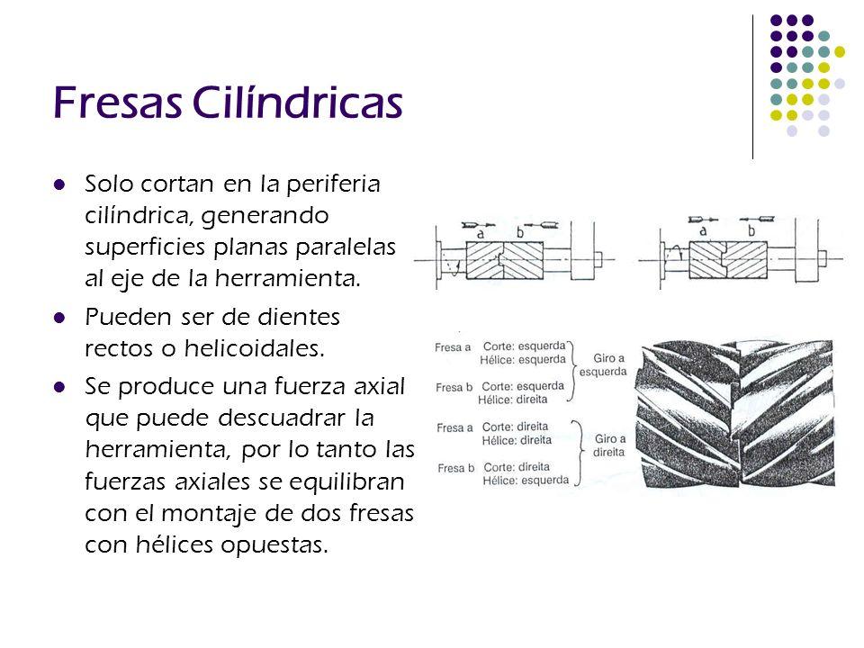 Fresas Cilíndricas Solo cortan en la periferia cilíndrica, generando superficies planas paralelas al eje de la herramienta.