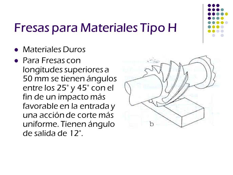 Fresas para Materiales Tipo H