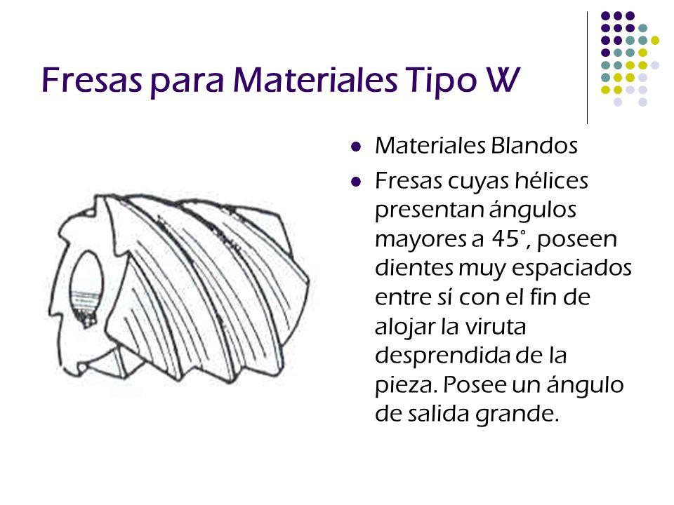 Fresas para Materiales Tipo W