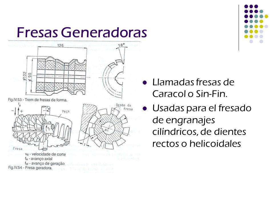 Fresas Generadoras Llamadas fresas de Caracol o Sin-Fin.