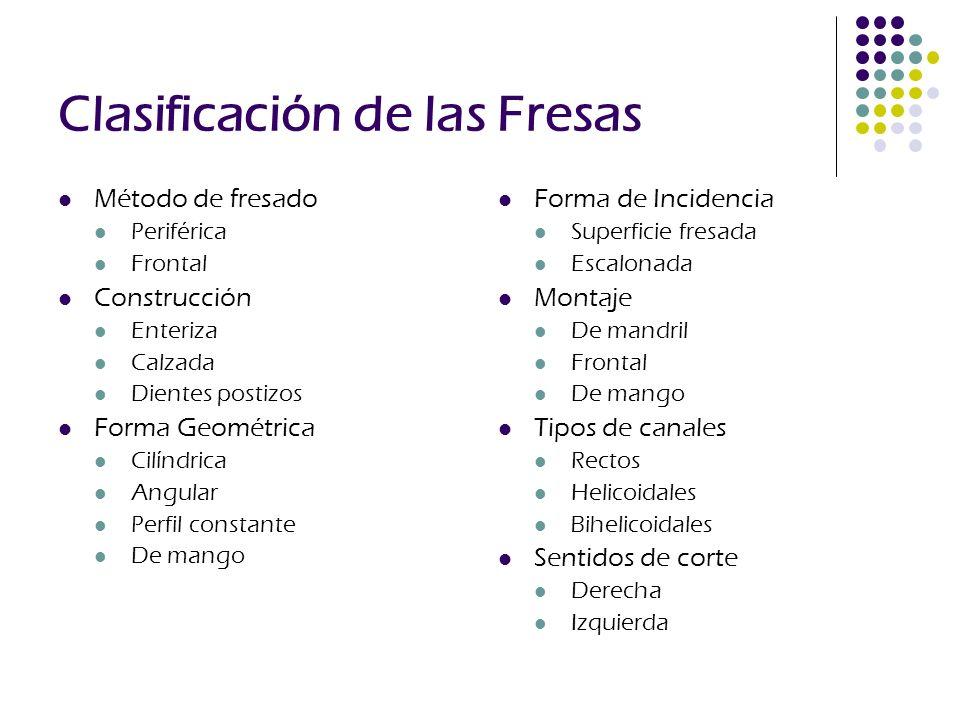 Clasificación de las Fresas