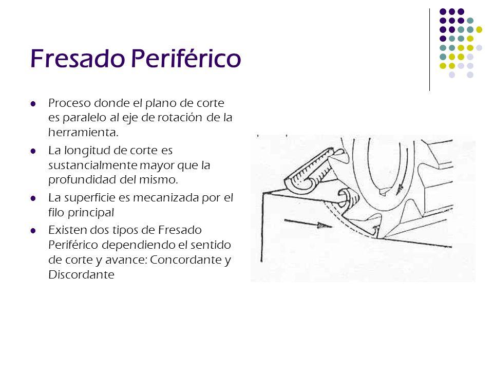 Fresado Periférico Proceso donde el plano de corte es paralelo al eje de rotación de la herramienta.