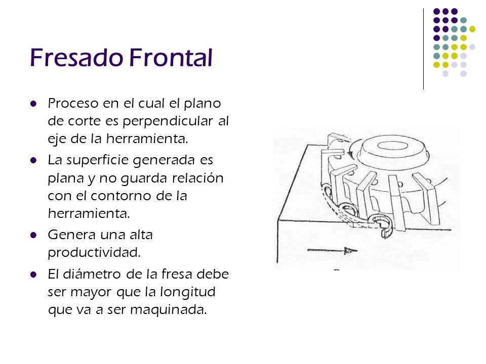 Fresado Frontal Proceso en el cual el plano de corte es perpendicular al eje de la herramienta.