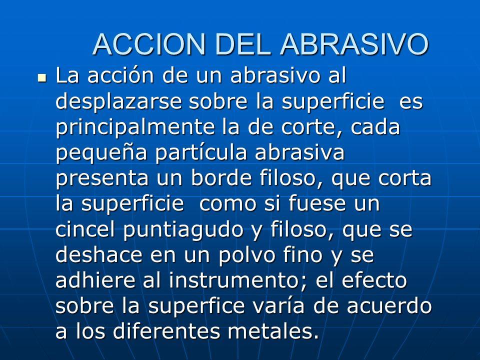 ACCION DEL ABRASIVO