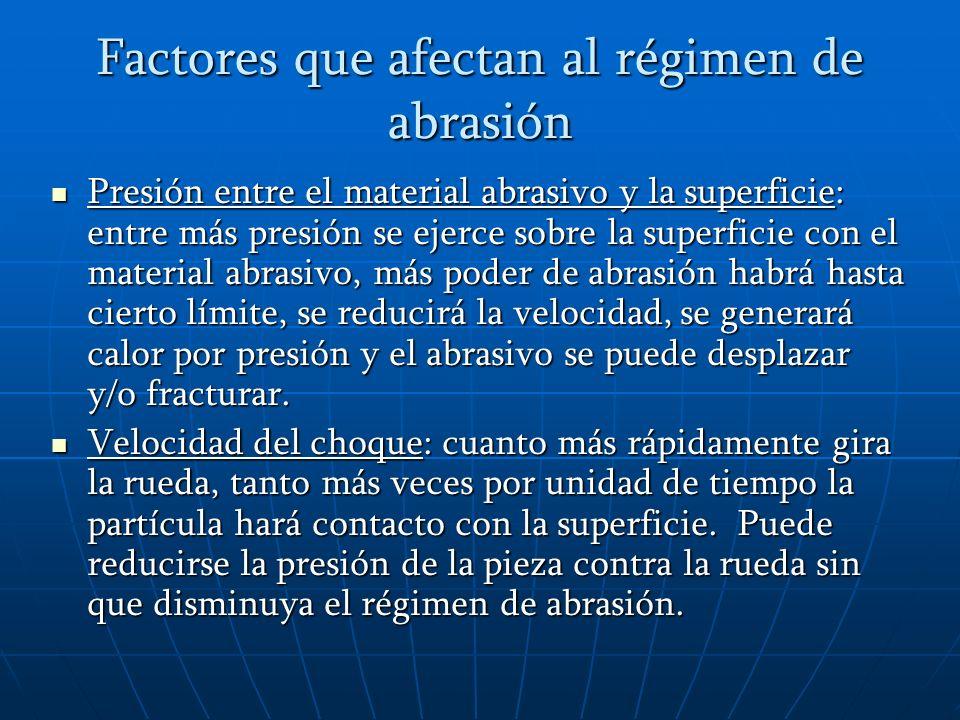Factores que afectan al régimen de abrasión