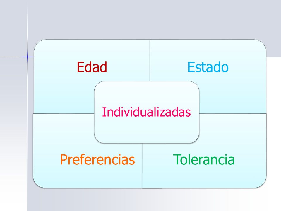 Individualizadas Edad Estado Preferencias Tolerancia