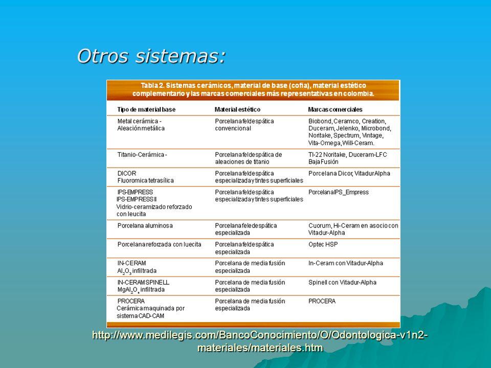 Otros sistemas: http://www.medilegis.com/BancoConocimiento/O/Odontologica-v1n2-materiales/materiales.htm.
