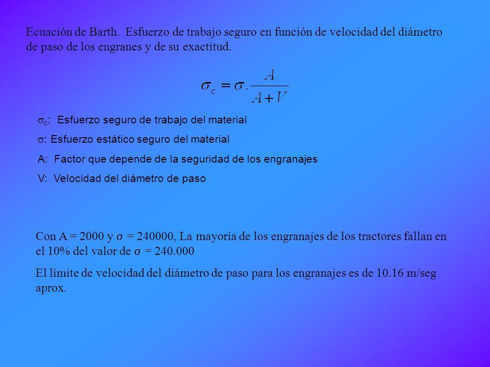 Ecuación de Barth. Esfuerzo de trabajo seguro en función de velocidad del diámetro de paso de los engranes y de su exactitud.
