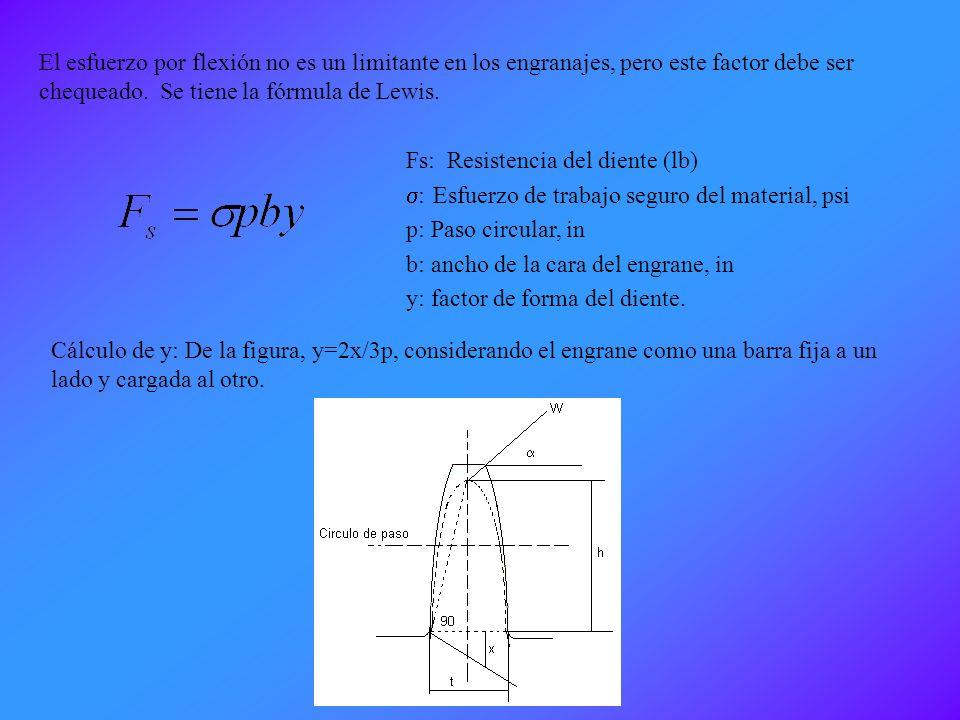 El esfuerzo por flexión no es un limitante en los engranajes, pero este factor debe ser chequeado. Se tiene la fórmula de Lewis.