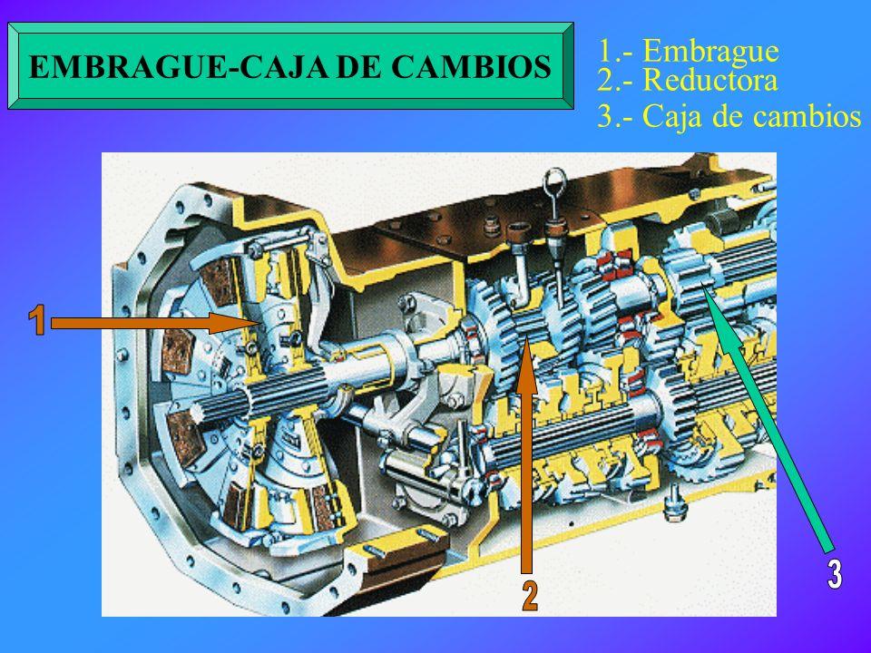 EMBRAGUE-CAJA DE CAMBIOS