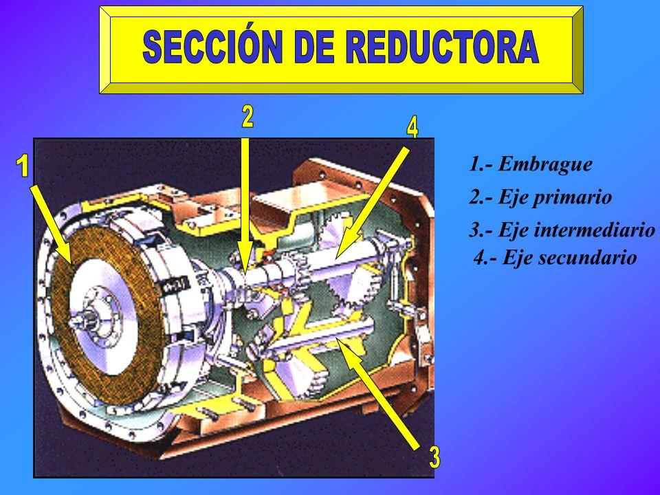 SECCIÓN DE REDUCTORA 1.- Embrague 2.- Eje primario