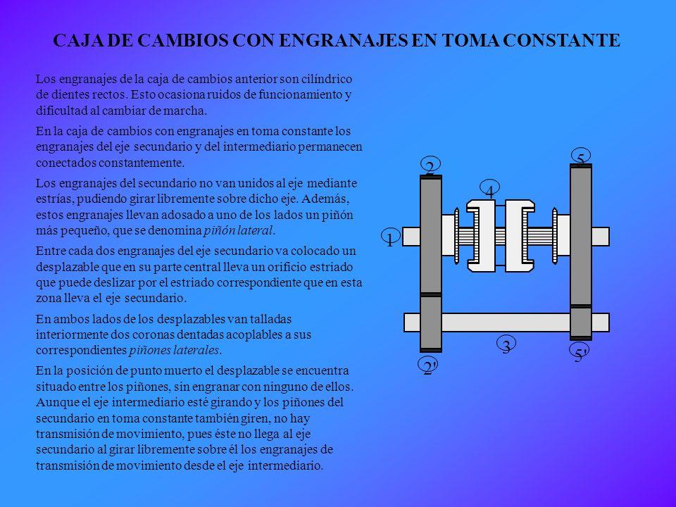 CAJA DE CAMBIOS CON ENGRANAJES EN TOMA CONSTANTE