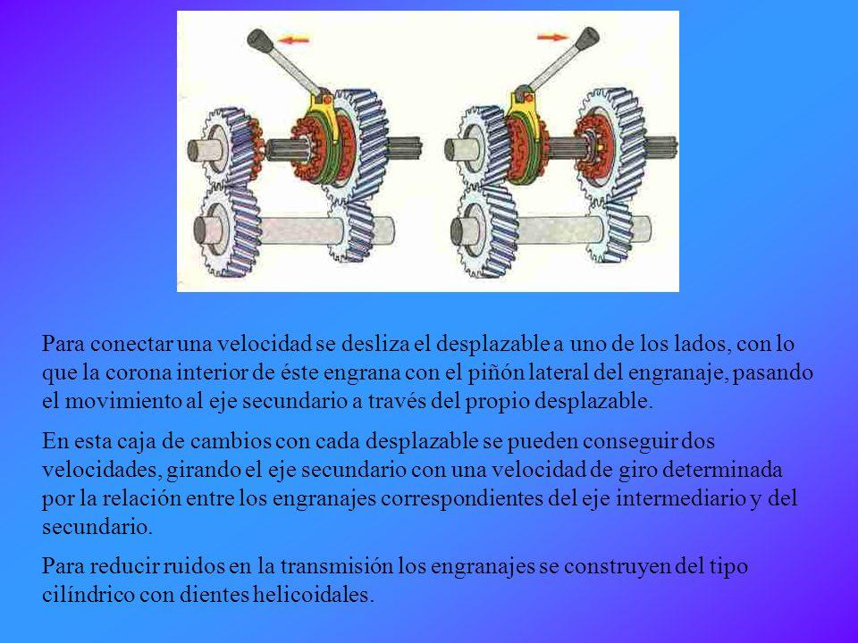 Para conectar una velocidad se desliza el desplazable a uno de los lados, con lo que la corona interior de éste engrana con el piñón lateral del engranaje, pasando el movimiento al eje secundario a través del propio desplazable.