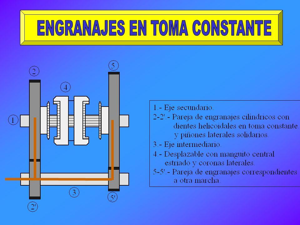 ENGRANAJES EN TOMA CONSTANTE