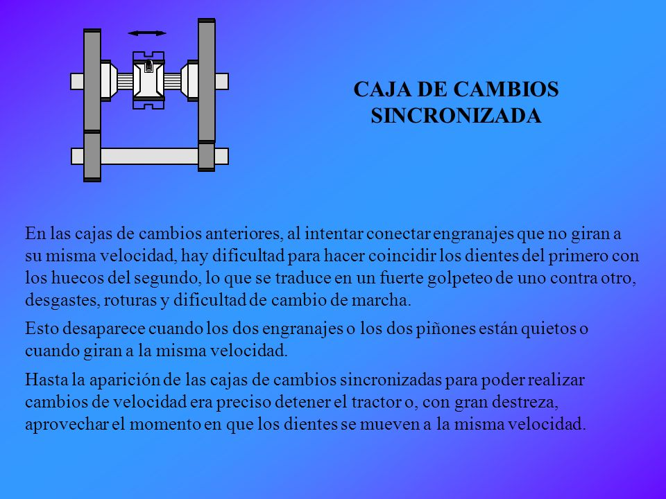 CAJA DE CAMBIOS SINCRONIZADA