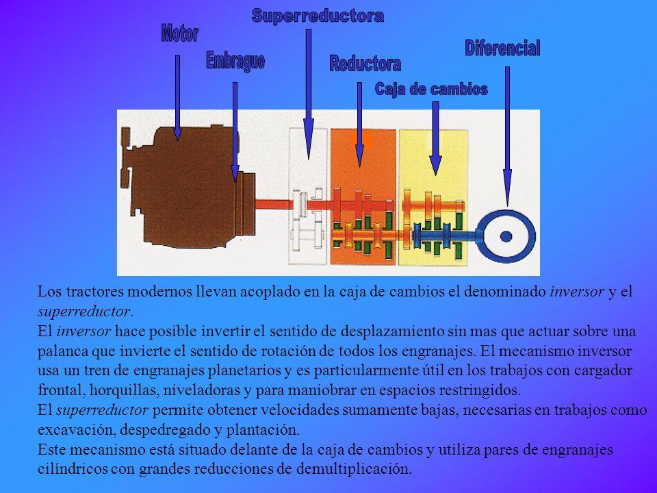 Motor Embrague Superreductora Diferencial Reductora Caja de cambios