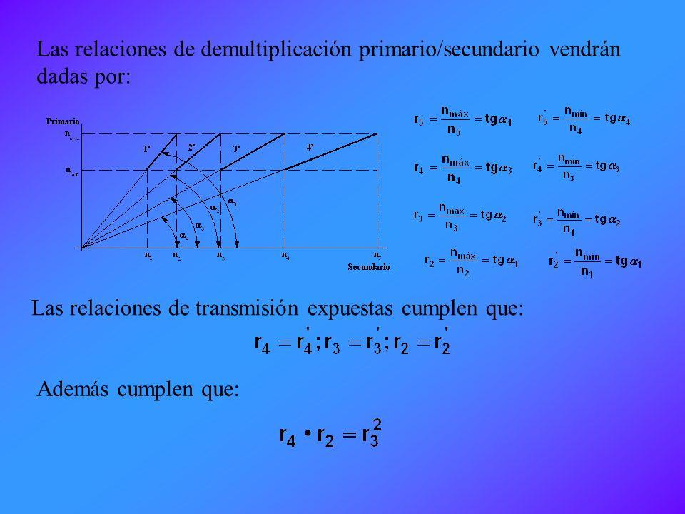 Las relaciones de demultiplicación primario/secundario vendrán dadas por: