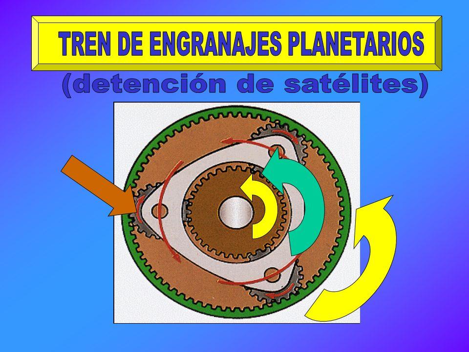 TREN DE ENGRANAJES PLANETARIOS