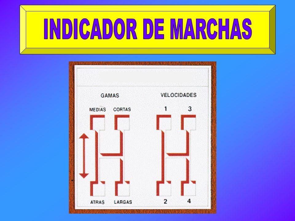 INDICADOR DE MARCHAS
