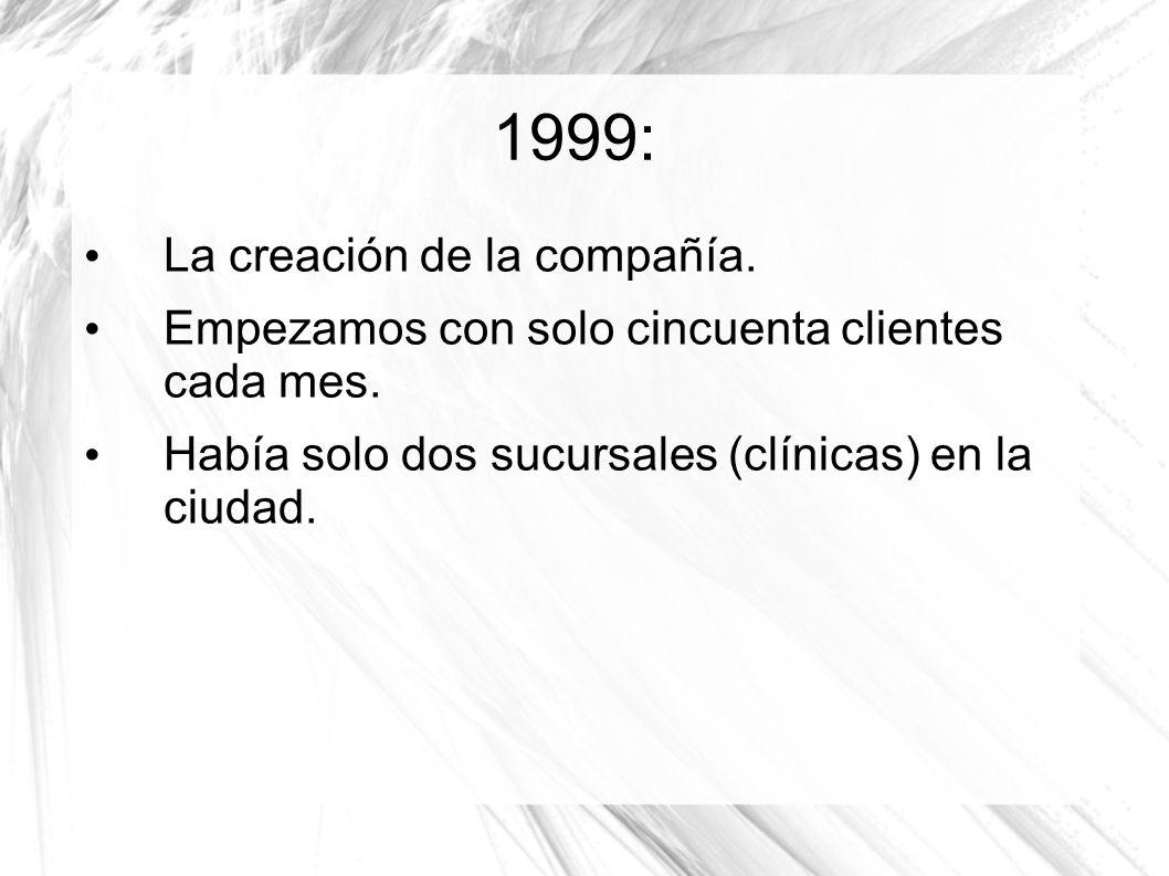 1999: La creación de la compañía.