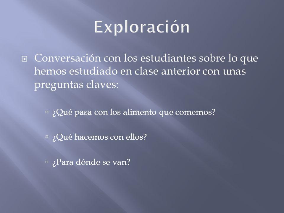 Exploración Conversación con los estudiantes sobre lo que hemos estudiado en clase anterior con unas preguntas claves: