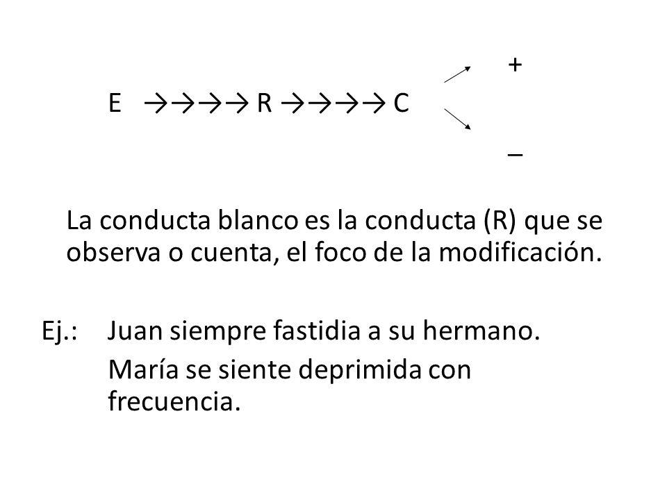 + E →→→→ R →→→→ C. _. La conducta blanco es la conducta (R) que se observa o cuenta, el foco de la modificación.