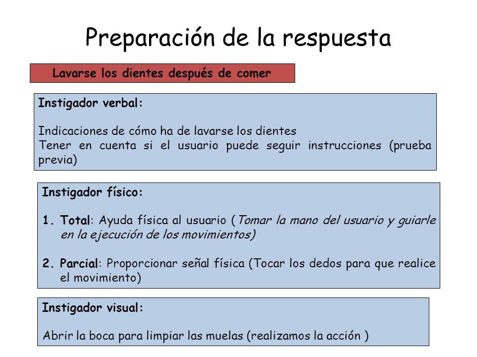 Preparación de la respuesta