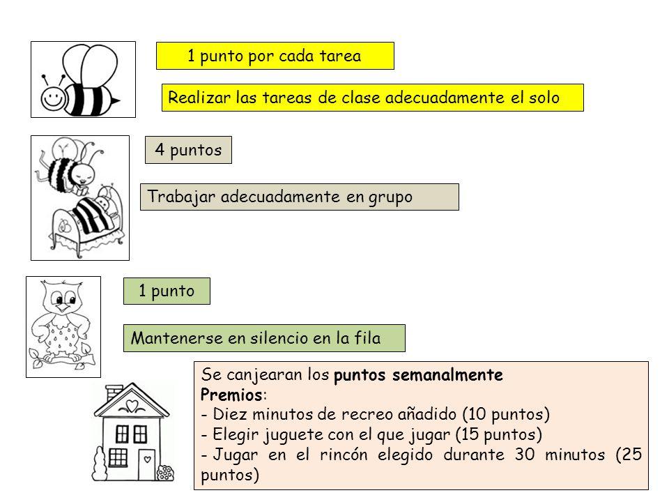 1 punto por cada tarea Realizar las tareas de clase adecuadamente el solo. 4 puntos. Trabajar adecuadamente en grupo.