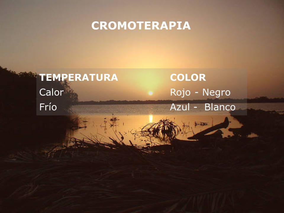 CROMOTERAPIA TEMPERATURA COLOR Calor Rojo - Negro Frío Azul - Blanco