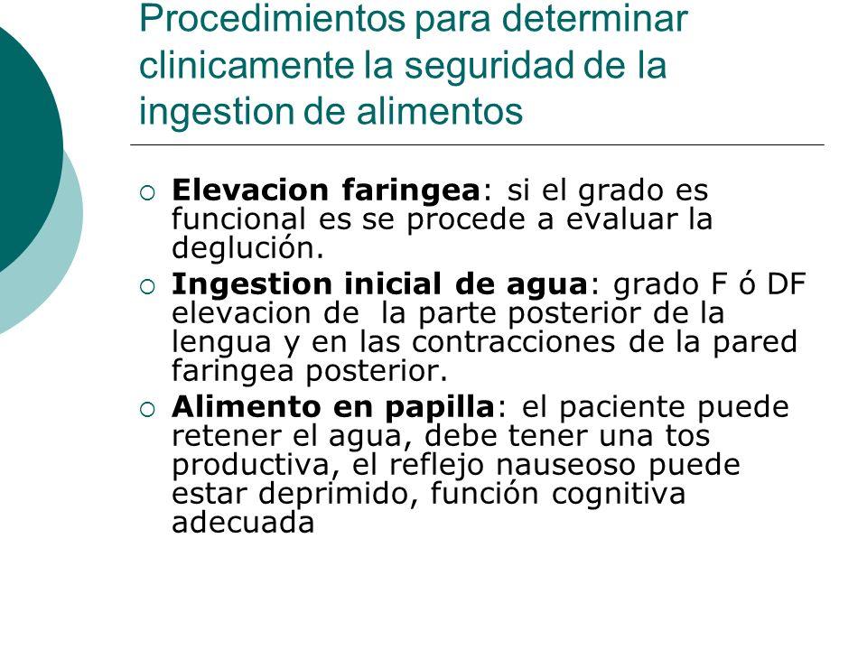 Procedimientos para determinar clinicamente la seguridad de la ingestion de alimentos