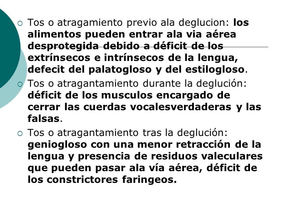 Tos o atragamiento previo ala deglucion: los alimentos pueden entrar ala via aérea desprotegida debido a déficit de los extrínsecos e intrínsecos de la lengua, defecit del palatogloso y del estilogloso.