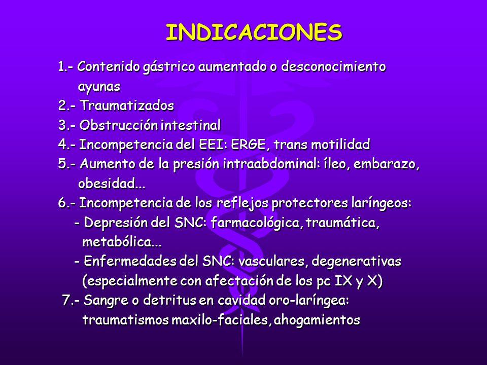 INDICACIONES 1.- Contenido gástrico aumentado o desconocimiento ayunas
