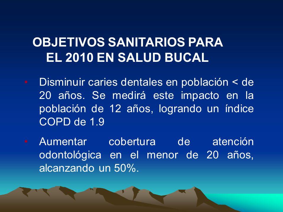 OBJETIVOS SANITARIOS PARA EL 2010 EN SALUD BUCAL